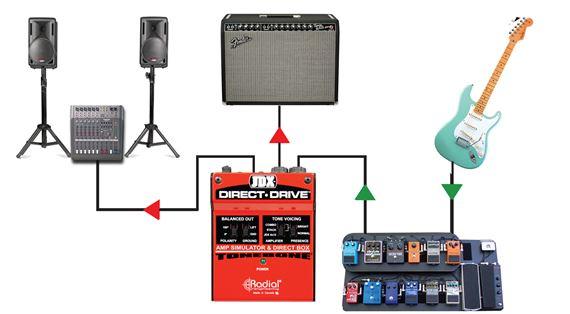 radial jdx direct drive pedalboard guitar amp simulator di pedal. Black Bedroom Furniture Sets. Home Design Ideas