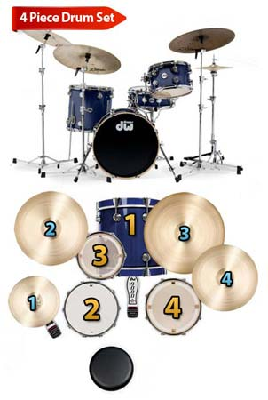 drum buyers guide at americanmusical com rh americanmusical com
