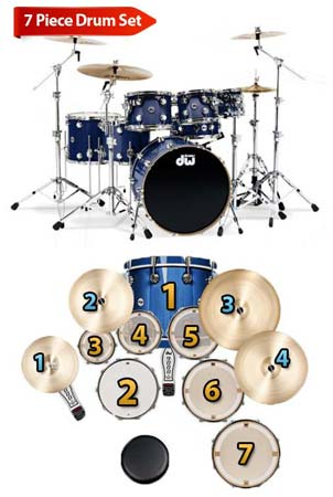 7 Piece Drum Set