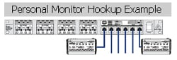 Monitoring with Behringer Powerplay P16