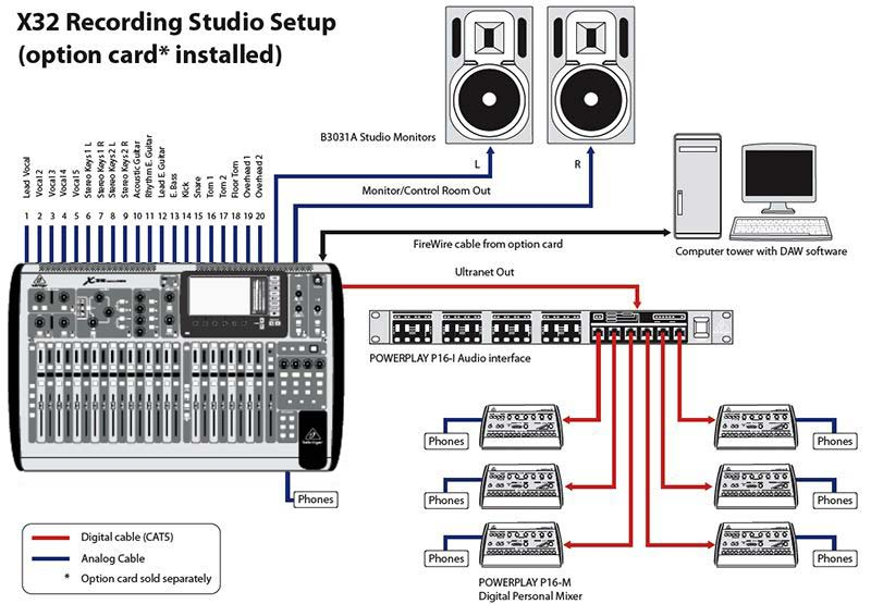 BehringerX32RecordingDiagram Xlr Schematic on female headphone plug schematic, switching jack schematic, forklift schematic, microphone preamp schematic, moving magnet cartridge schematic,
