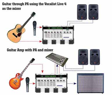 Digitech Vocalist Live 4 Vocal Harmony Processor Pedal