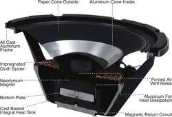 HyDrive Speaker Cutout