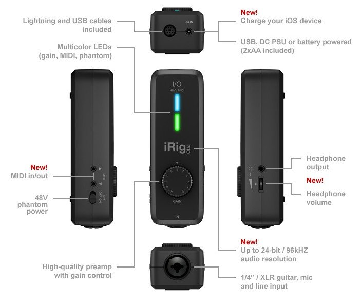 IK Multimedia I Rig Pro IO Connections