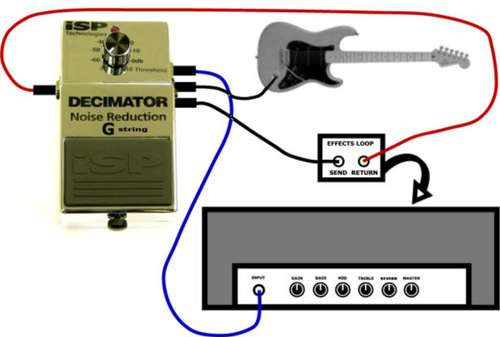Isp Technologies Decimator G String Noise Reduction Pedal