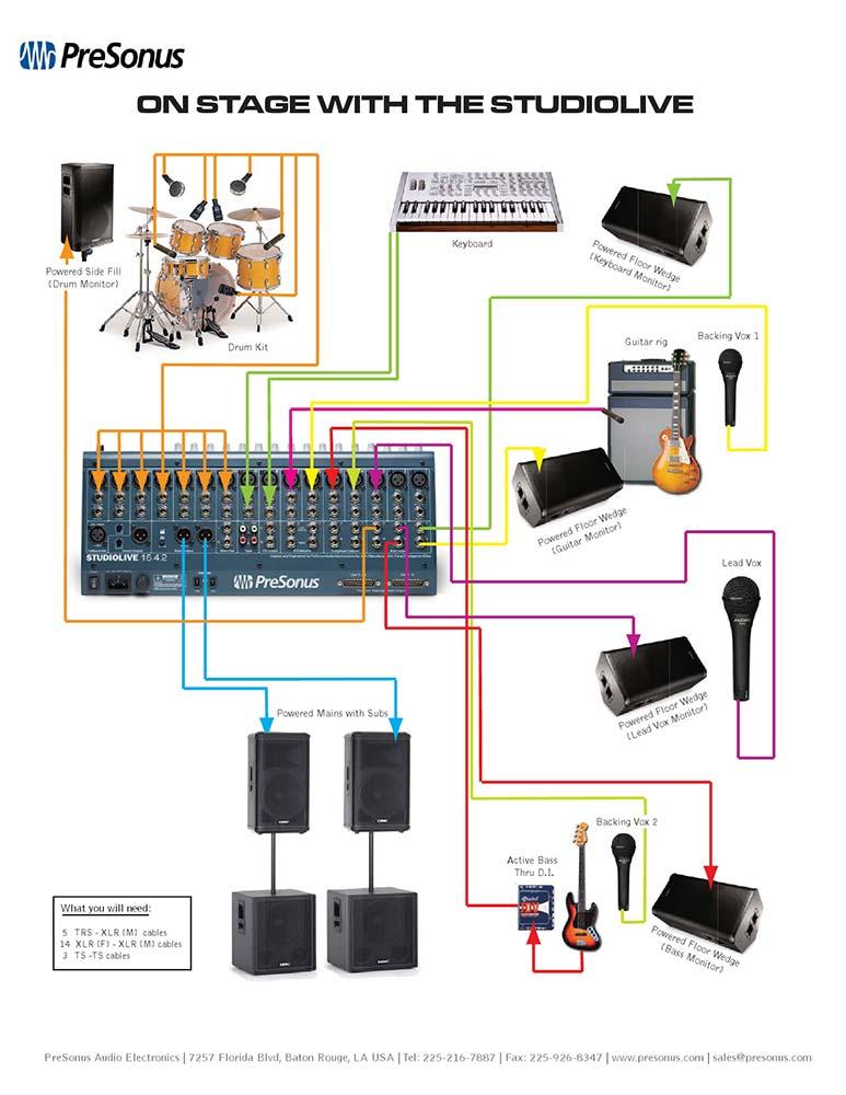Presonus Studiolive 24 4 2 Digital Mixer