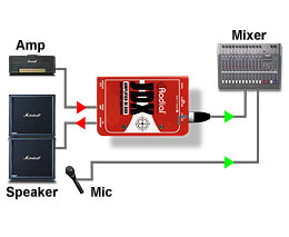 JDX with an amplifier and microphone