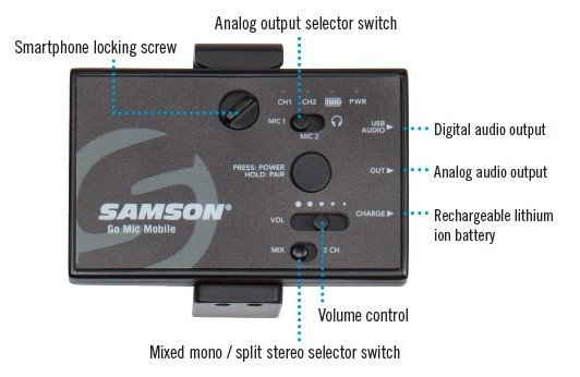 Samson Wireless Receiver
