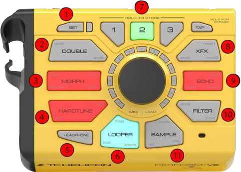 TC Helicon Perform-VE Controls