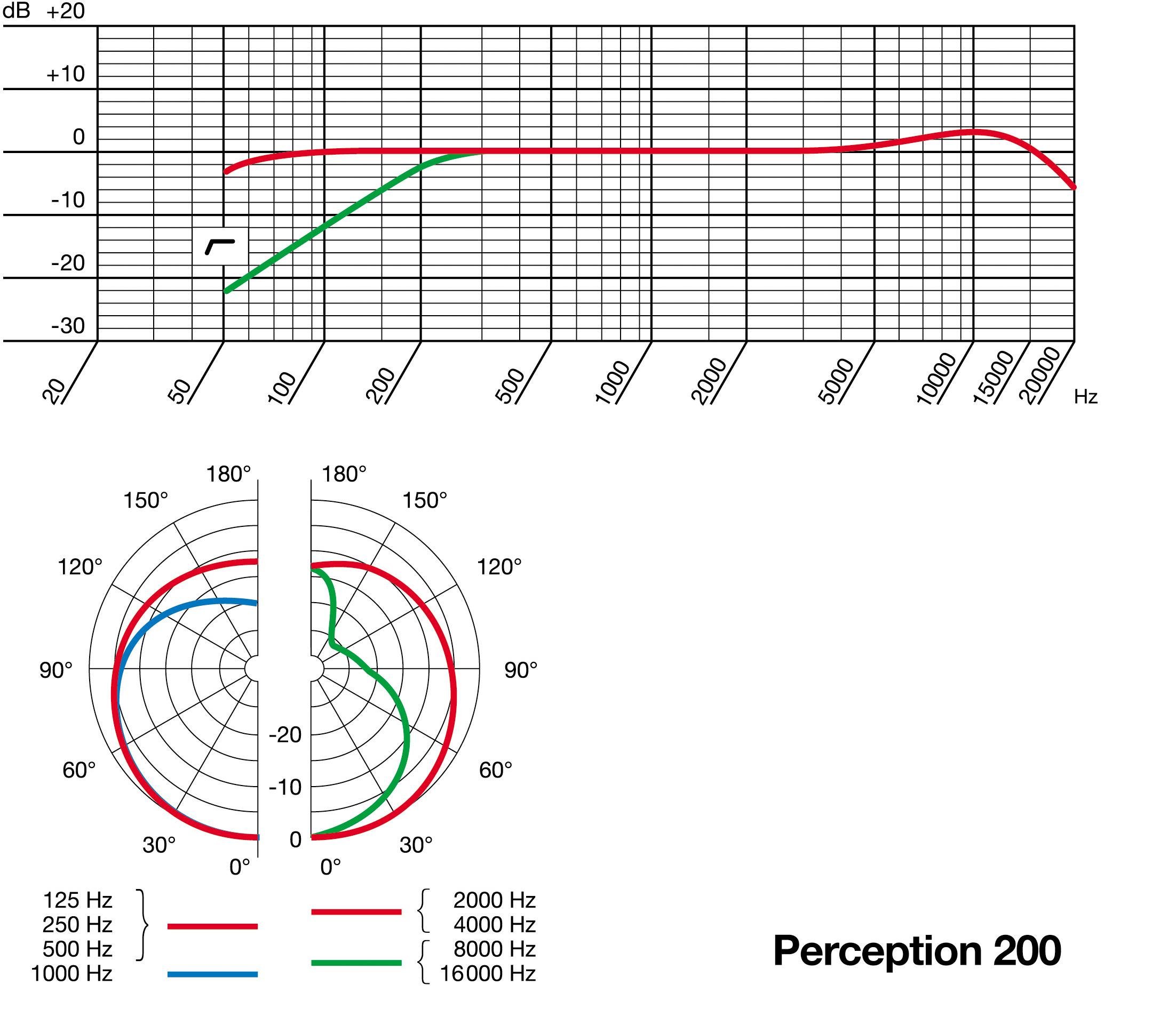 akg perception 200 condenser microphone. Black Bedroom Furniture Sets. Home Design Ideas