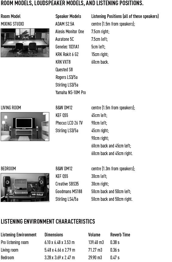 focusrite saffire pro 24 dsp firewire drivers