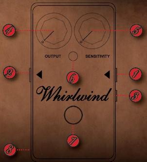 Whirlwind Red Box