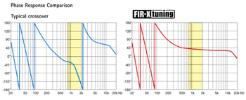 Yamaha FIRX Tuning