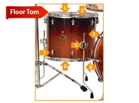 Drum Buyers Guide at AmericanMusical com